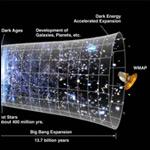 Наш мир — огромная голограмма