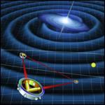 Возможно, в первые моменты существования Вселенная была одномерной