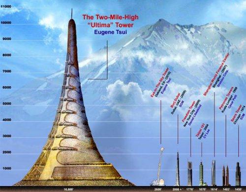 Будет создан двух мильный небоскреб - термитник