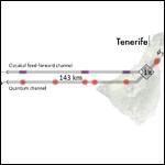 Ученые установили новый рекорд по дальности квантовой телепортации