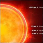 Астрономы впервые рассмотрели холодную оболочку у звезды
