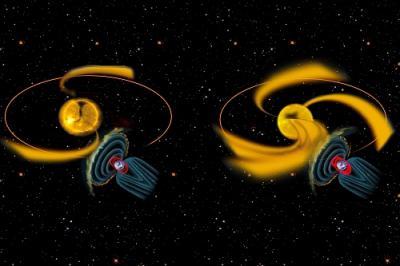 Вовсе не магнитные бури угрожают спутникам