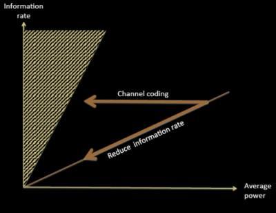 SETI, возможно, уже принял сигнал от внеземной цивилизации