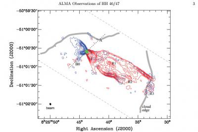 Астрономы засняли выброс газа у новорожденной звезды