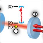 Физики научились детектировать фотоны без изменения их состояния