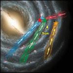 Астрофизики нашли новых желающих сбежать из Млечного пути
