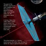 Лифт в космос можно использовать и вне гравитационного поля Земли