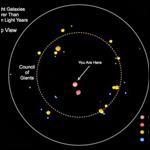 Астрономы создали карту окрестностей Млечного Пути