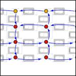 Фотонную нейронную сеть научили считать