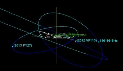 В Солнечной системе открыты ещё две карликовые планеты