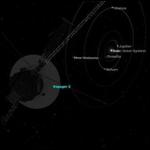 Разведка дальнего космоса: редкие и ценные миссии