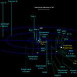 Млечный Путь оказался в два раза легче Андромеды