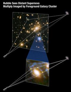 Астрофизики впервые увидели Крест Эйнштейна от вспышки сверхновой