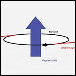 Физики впервые наблюдали волны от единичного электрона