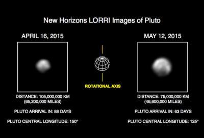 Cтанция New Horizons передала серию снимков Плутона